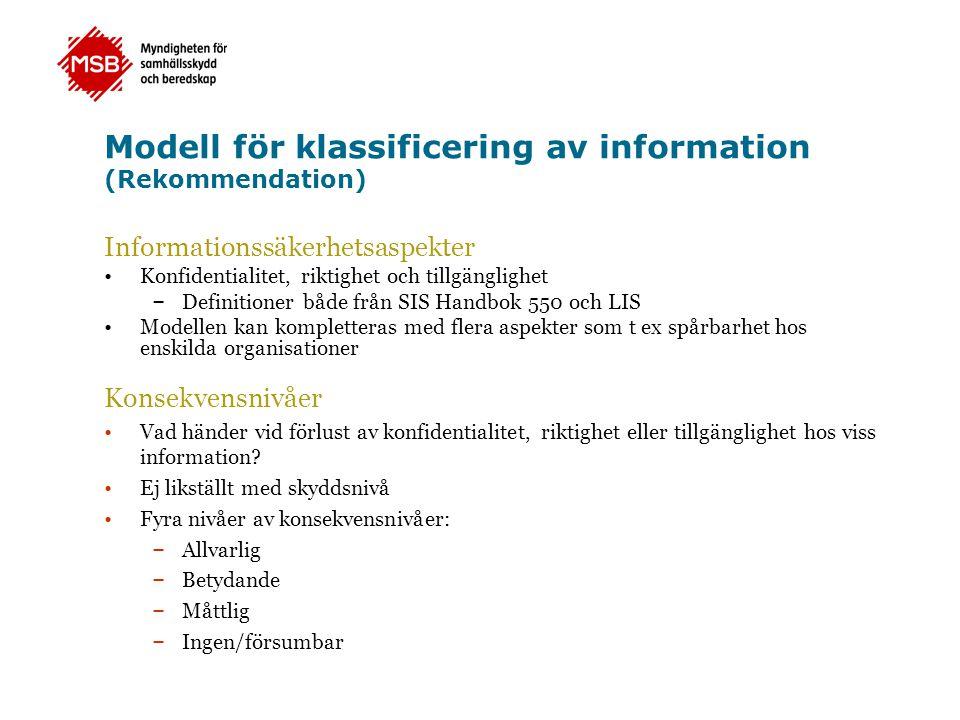 Modell för klassificering av information (Rekommendation)