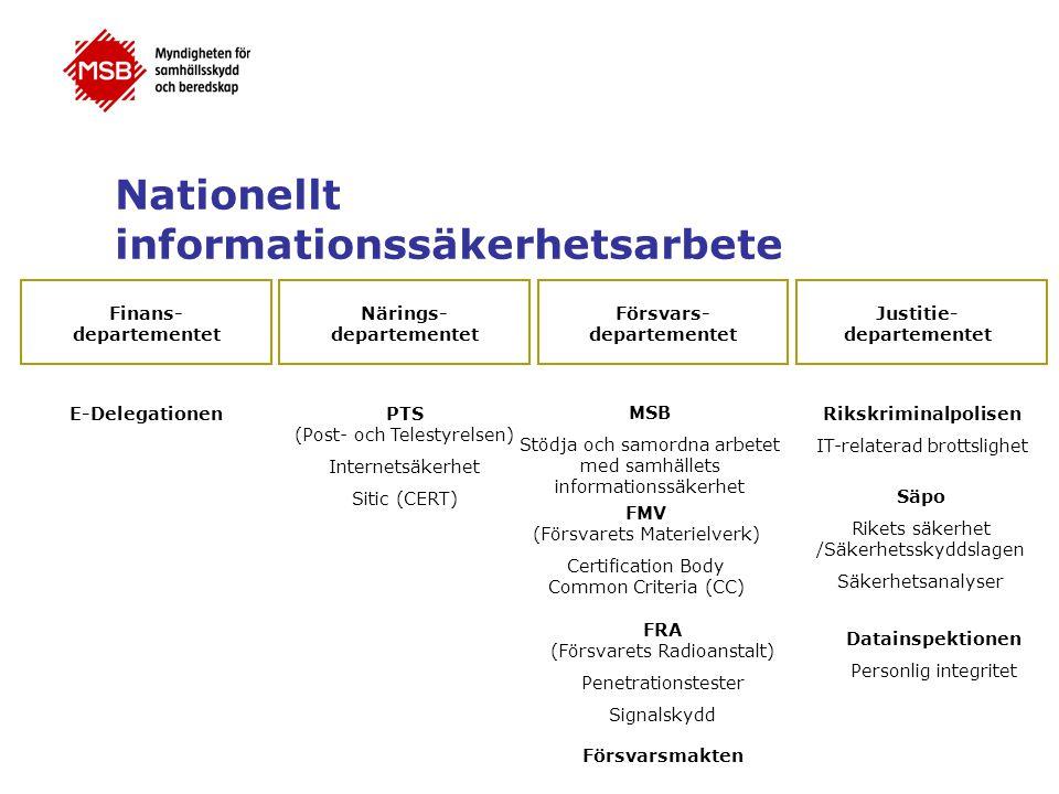 Nationellt informationssäkerhetsarbete