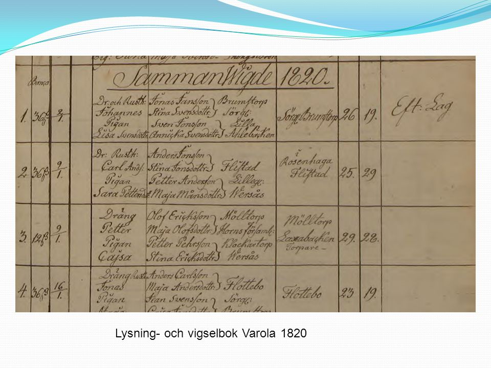 Lysning- och vigselbok Varola 1820