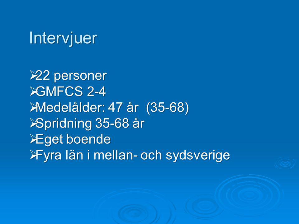 Intervjuer 22 personer GMFCS 2-4 Medelålder: 47 år (35-68)