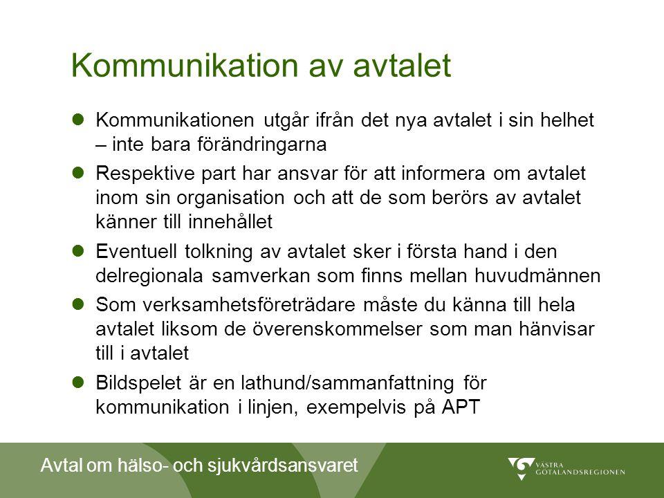 Kommunikation av avtalet