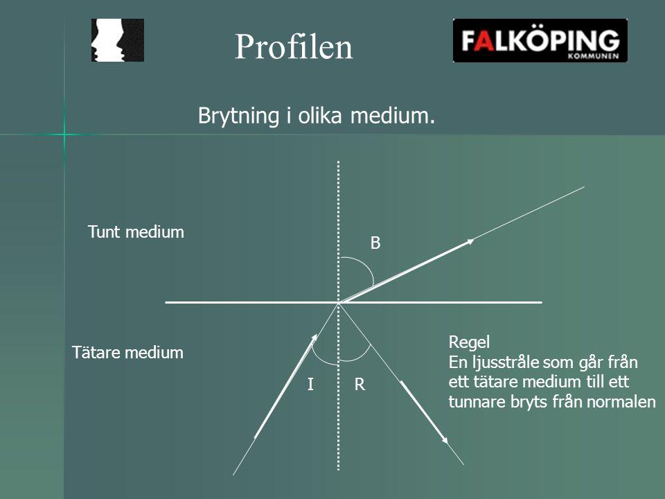 Profilen Brytning i olika medium. Tunt medium B Regel
