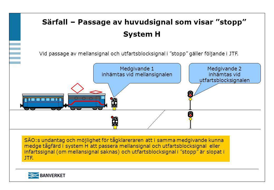 Särfall – Passage av huvudsignal som visar stopp System H