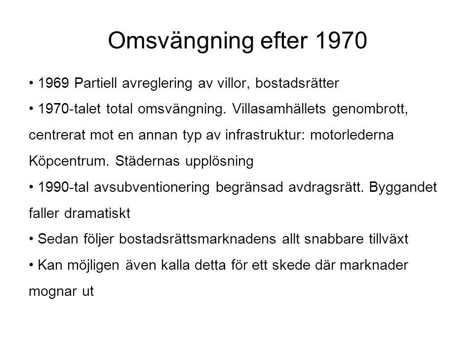 Omsvängning efter 1970 1969 Partiell avreglering av villor, bostadsrätter.
