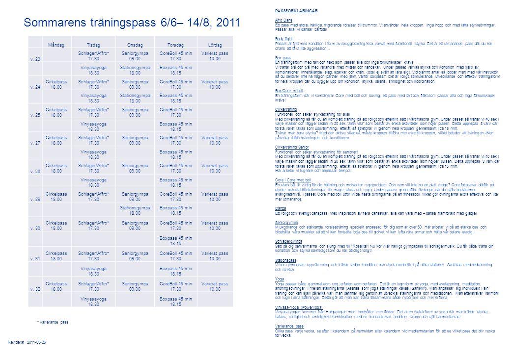Sommarens träningspass 6/6– 14/8, 2011