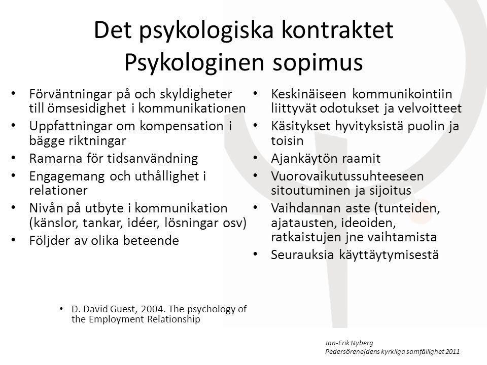 Det psykologiska kontraktet Psykologinen sopimus