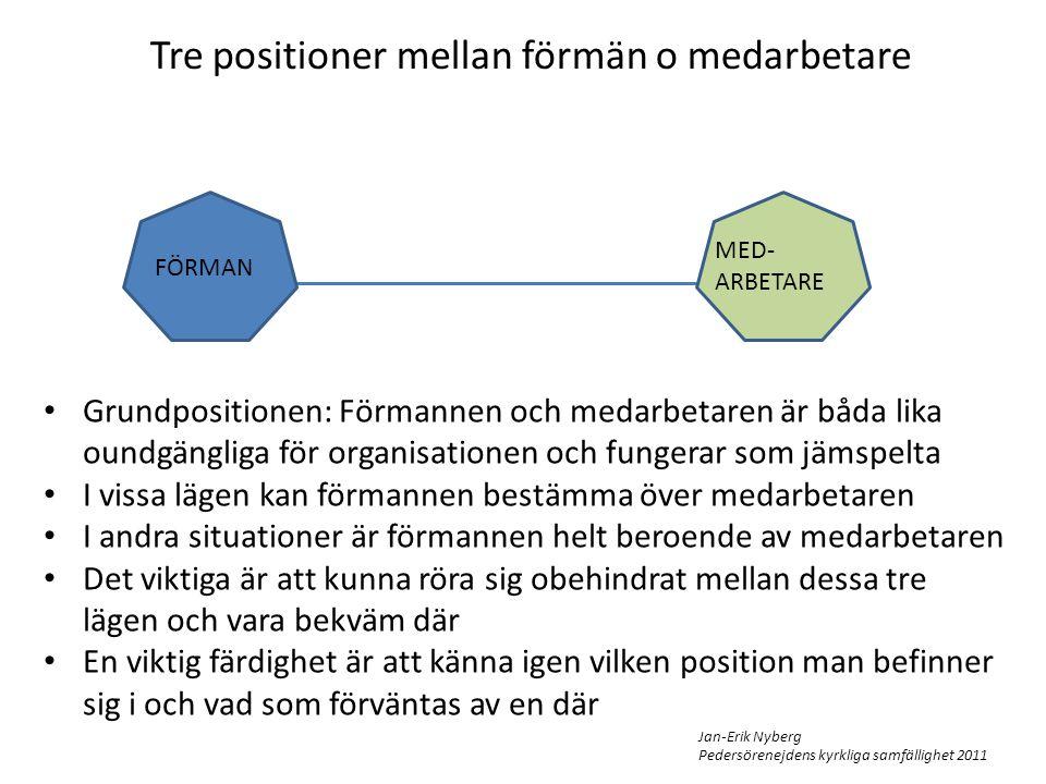 Tre positioner mellan förmän o medarbetare