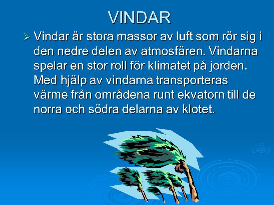 VINDAR