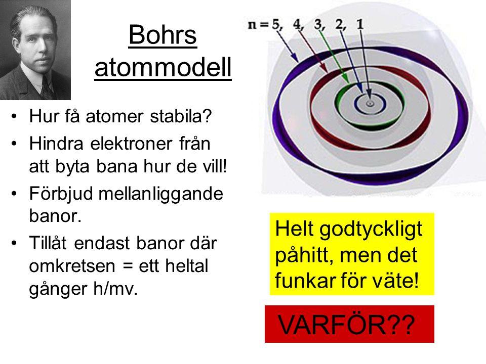 Bohrs atommodell VARFÖR