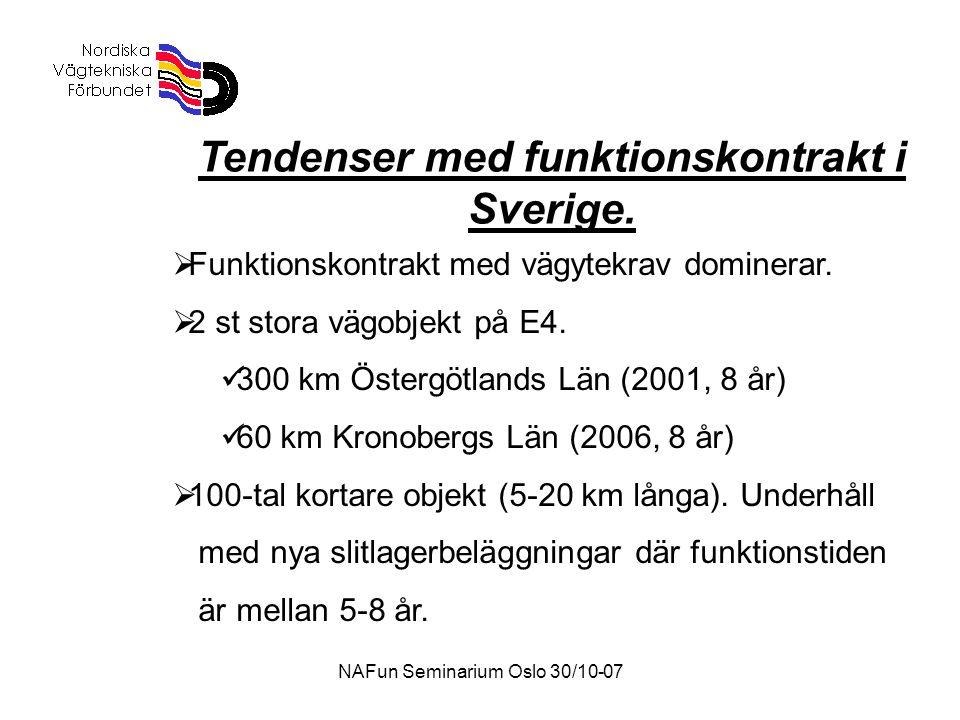 Tendenser med funktionskontrakt i Sverige.