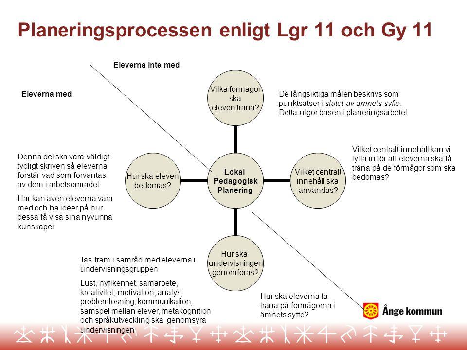 Planeringsprocessen enligt Lgr 11 och Gy 11