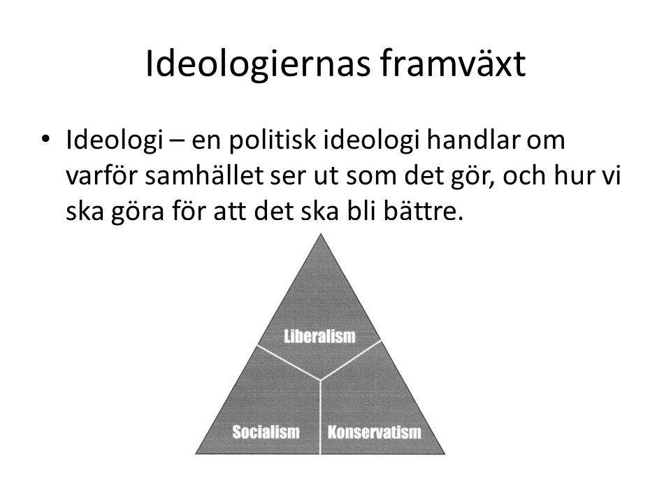 Ideologiernas framväxt