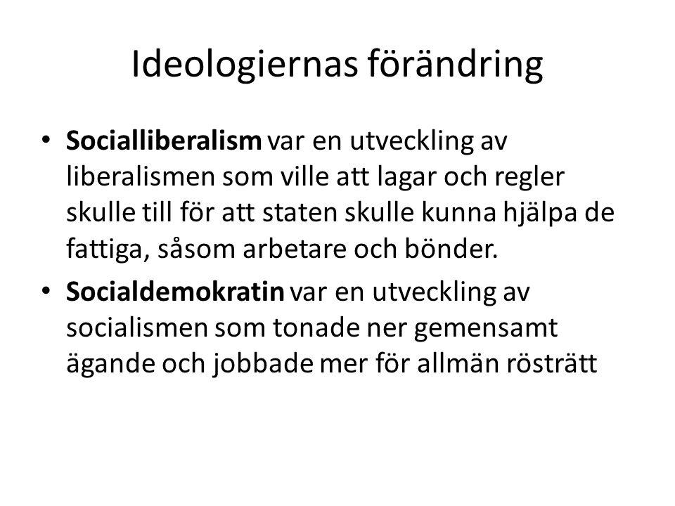 Ideologiernas förändring