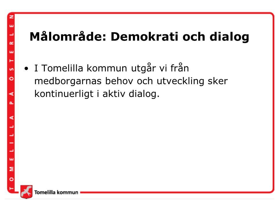 Målområde: Demokrati och dialog