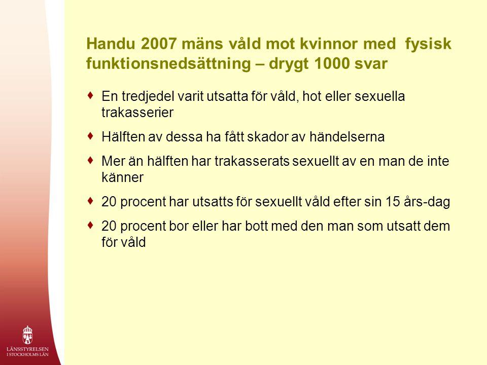 Handu 2007 mäns våld mot kvinnor med fysisk funktionsnedsättning – drygt 1000 svar