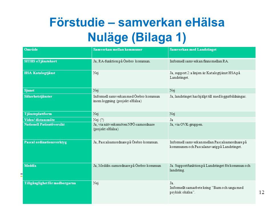 Förstudie – samverkan eHälsa Nuläge (Bilaga 1)