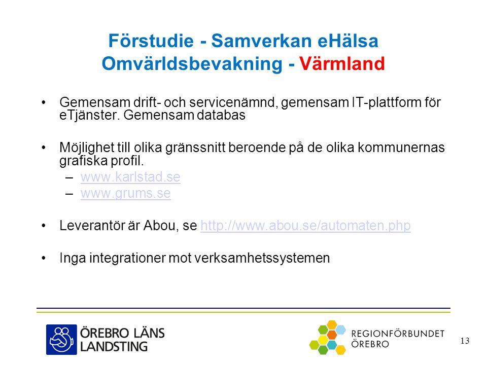 Förstudie - Samverkan eHälsa Omvärldsbevakning - Värmland