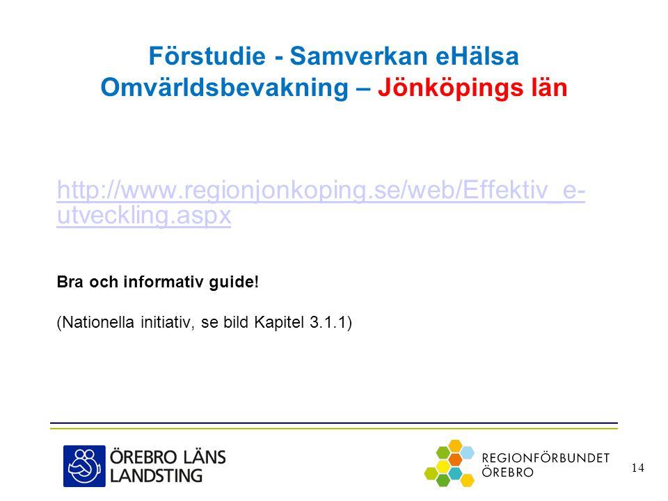 Förstudie - Samverkan eHälsa Omvärldsbevakning – Jönköpings län