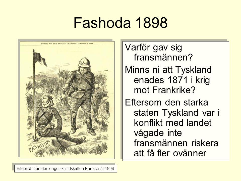 Fashoda 1898 Varför gav sig fransmännen