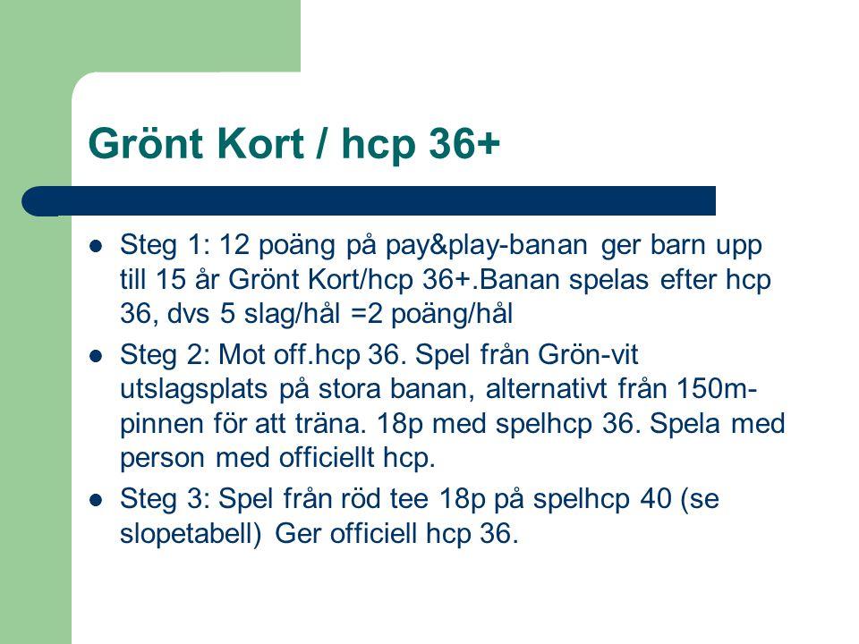 Grönt Kort / hcp 36+