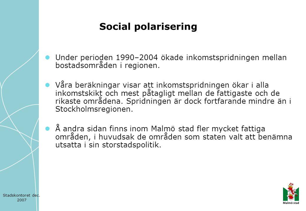 Social polarisering Under perioden 1990–2004 ökade inkomstspridningen mellan bostadsområden i regionen.
