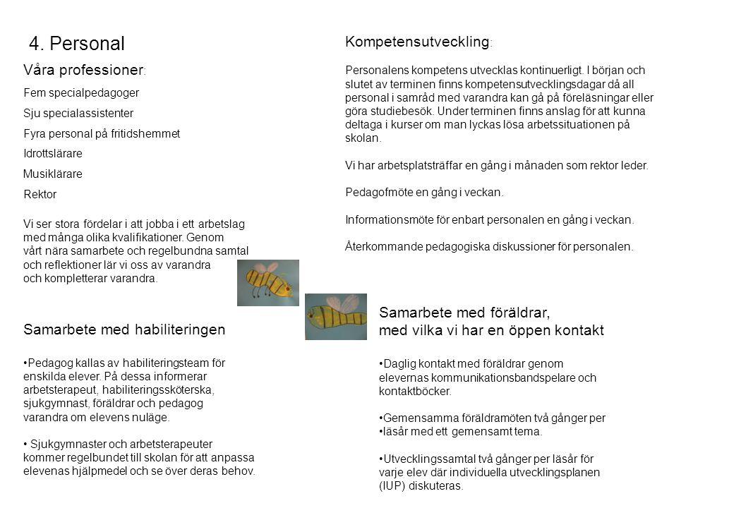 4. Personal Kompetensutveckling: Våra professioner: