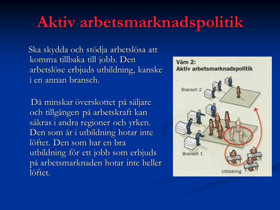 Aktiv arbetsmarknadspolitik
