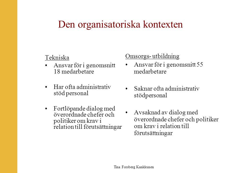 Den organisatoriska kontexten