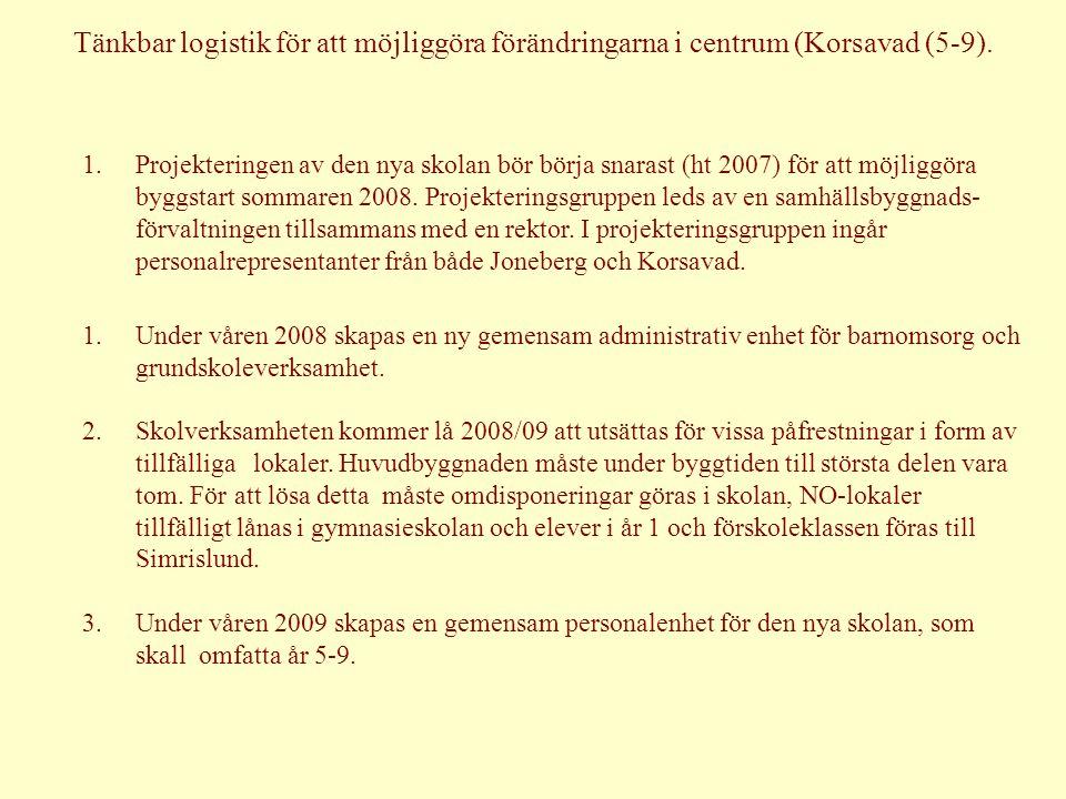 Tänkbar logistik för att möjliggöra förändringarna i centrum (Korsavad (5-9).