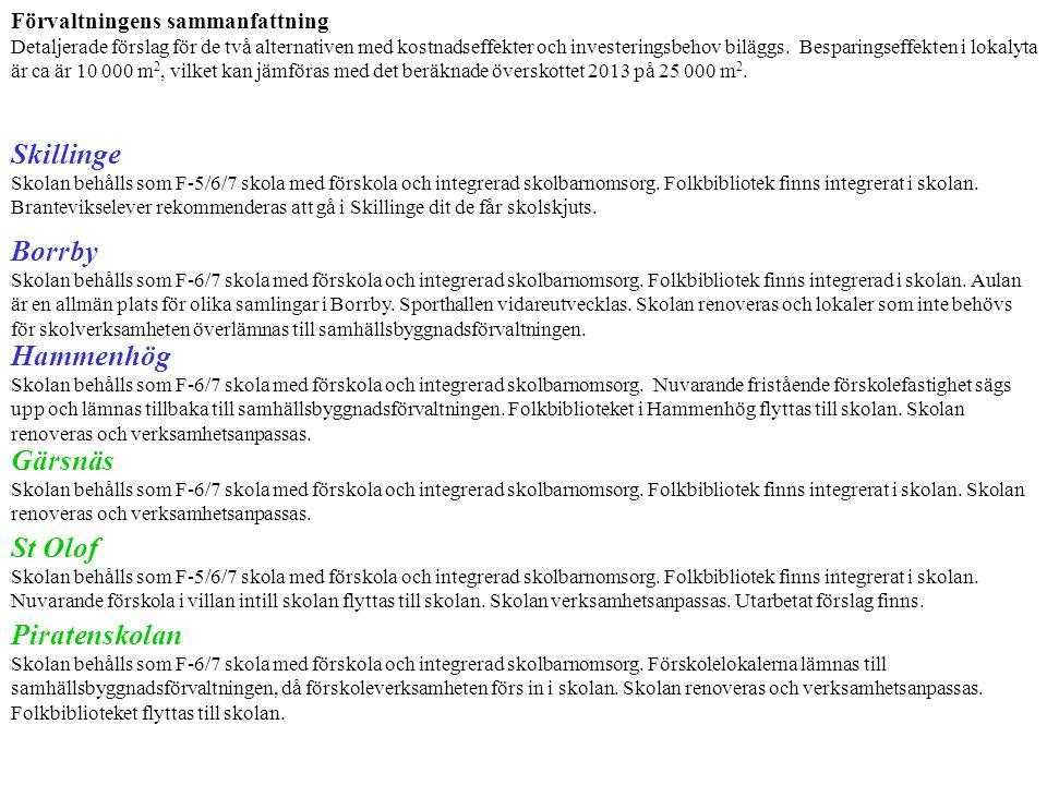 Skillinge Borrby Hammenhög Gärsnäs St Olof Piratenskolan