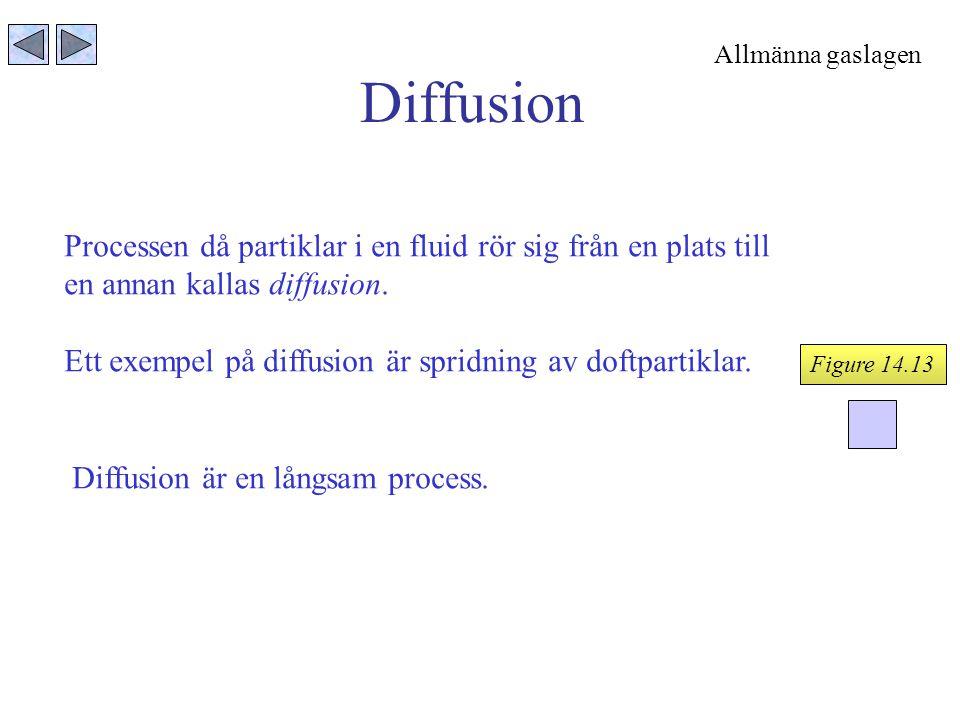 Diffusion Processen då partiklar i en fluid rör sig från en plats till