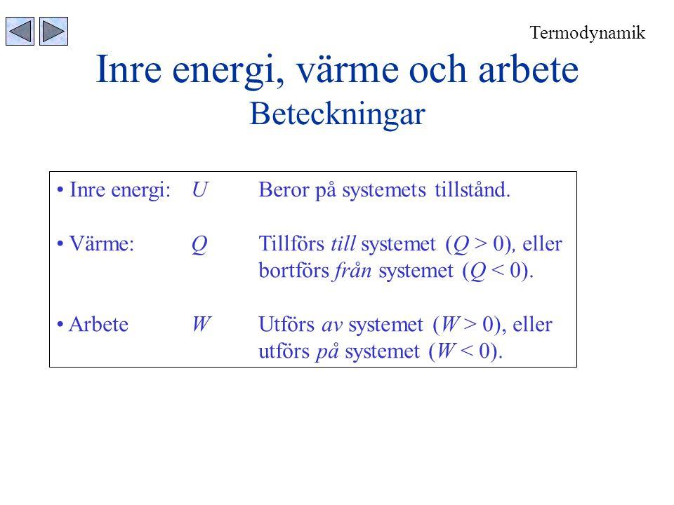 Inre energi, värme och arbete Beteckningar