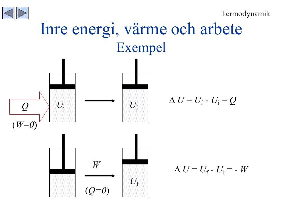 Inre energi, värme och arbete Exempel