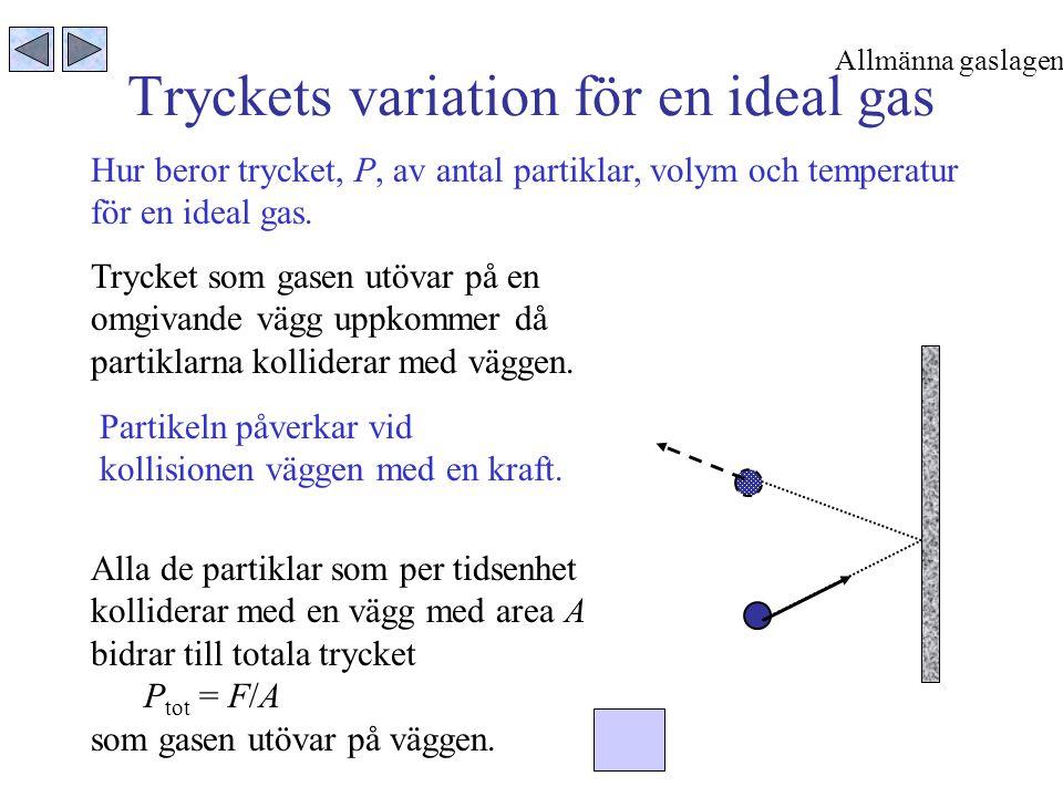 Tryckets variation för en ideal gas