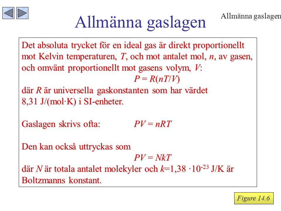 Allmänna gaslagen Allmänna gaslagen. Det absoluta trycket för en ideal gas är direkt proportionellt.