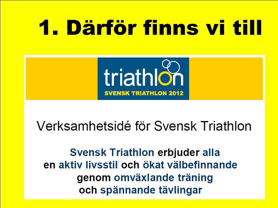 1. Därför finns vi till Modellen i tillämpning – exempel från triathlonförbundet.