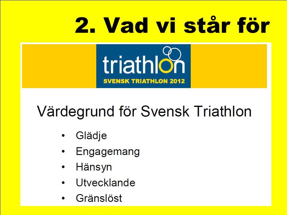 2. Vad vi står för Modellen i tillämpning – exempel från triathlonförbundet.