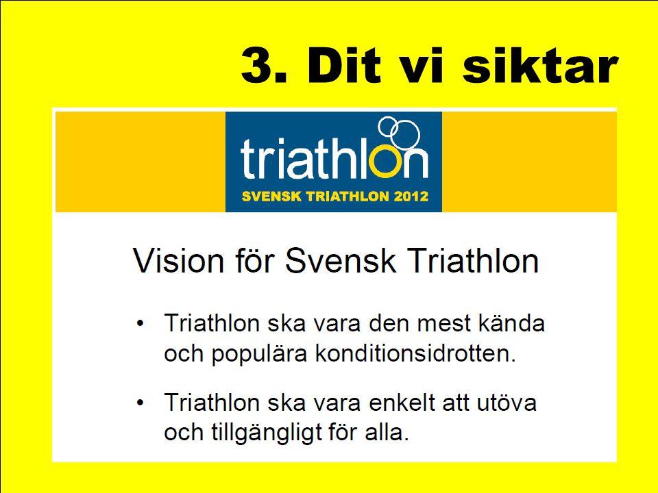 3. Dit vi siktar Modellen i tillämpning – exempel från triathlonförbundet.