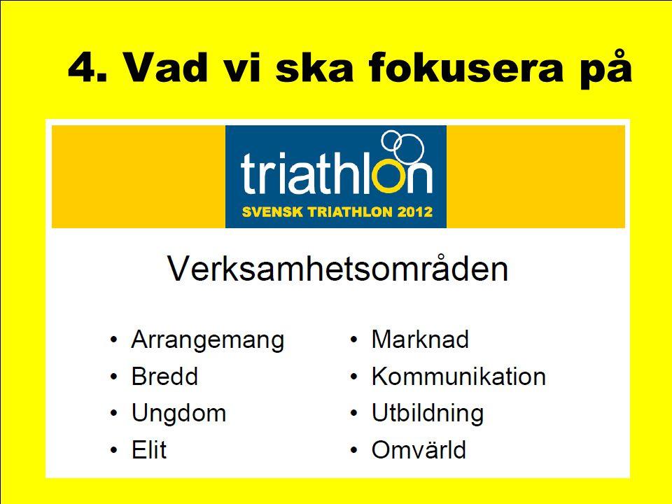 4. Vad vi ska fokusera på Modellen i tillämpning – exempel från triathlonförbundet.
