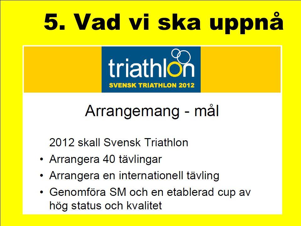 5. Vad vi ska uppnå Modellen i tillämpning – exempel från triathlonförbundet.