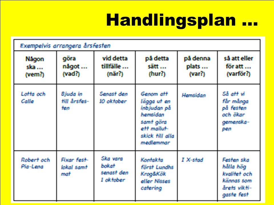 Handlingsplan … Underlag för att ta fram en handlingsplan …