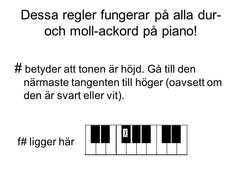 Dessa regler fungerar på alla dur- och moll-ackord på piano!