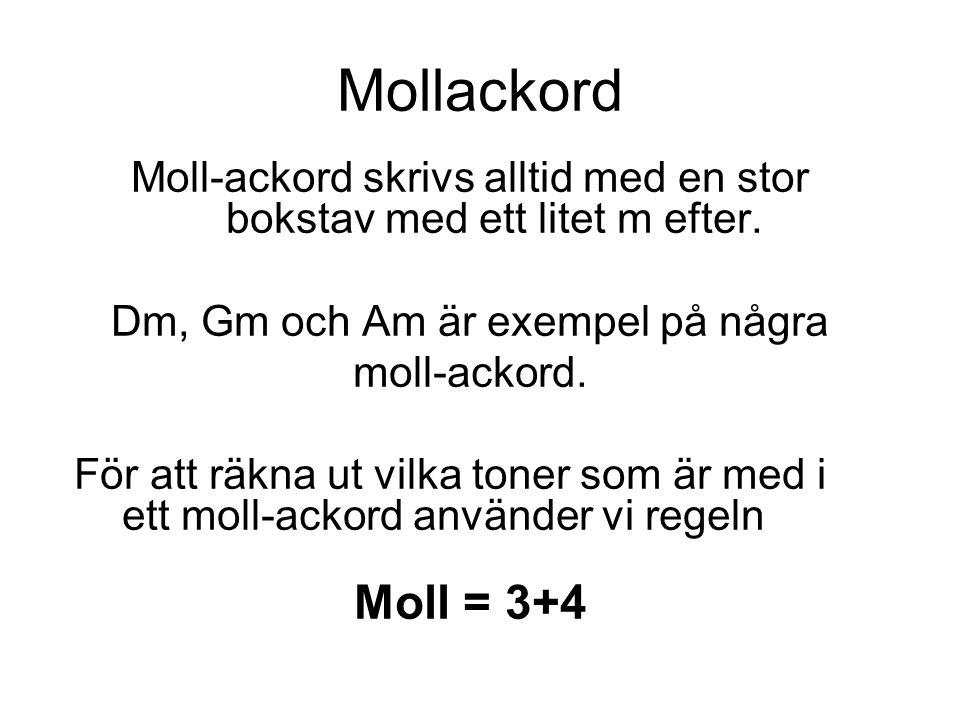 Mollackord Moll-ackord skrivs alltid med en stor bokstav med ett litet m efter. Dm, Gm och Am är exempel på några.