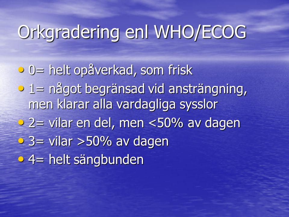 Orkgradering enl WHO/ECOG