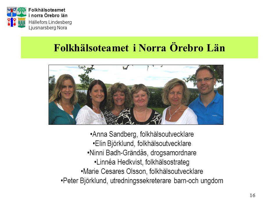 Folkhälsoteamet i Norra Örebro Län