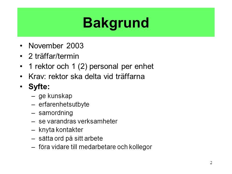 Bakgrund November 2003 2 träffar/termin
