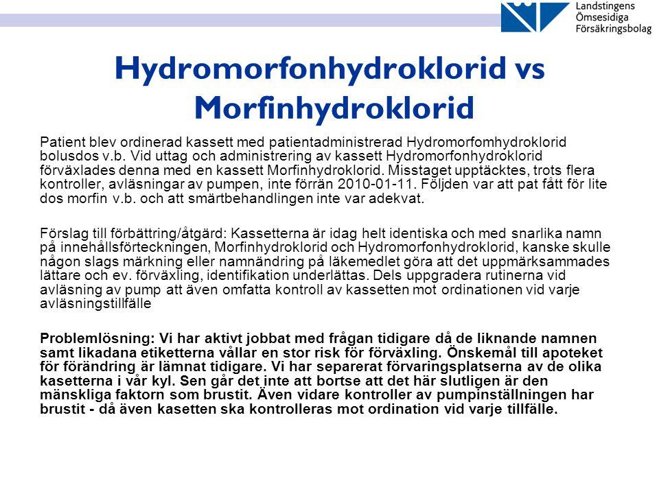 Hydromorfonhydroklorid vs Morfinhydroklorid
