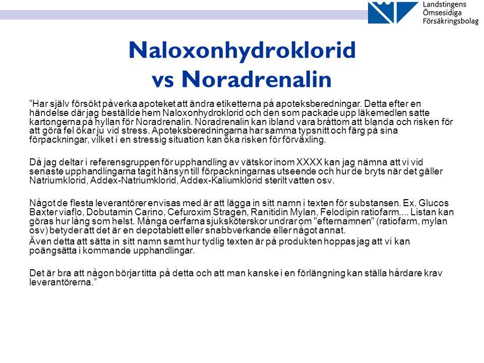 Naloxonhydroklorid vs Noradrenalin