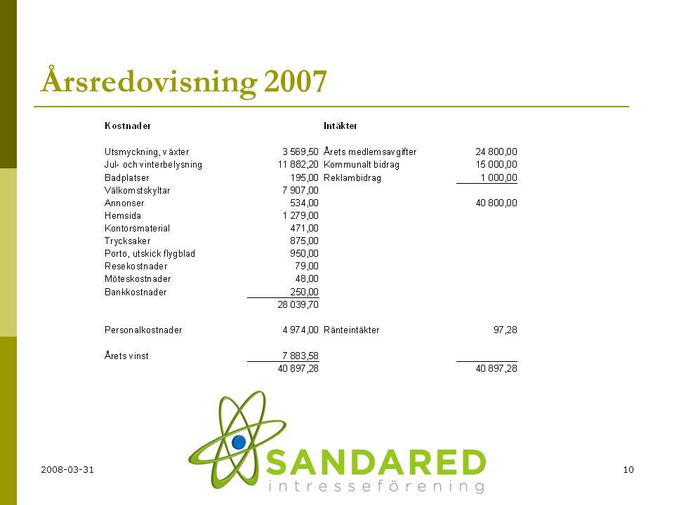 Årsredovisning 2007 2008-03-31