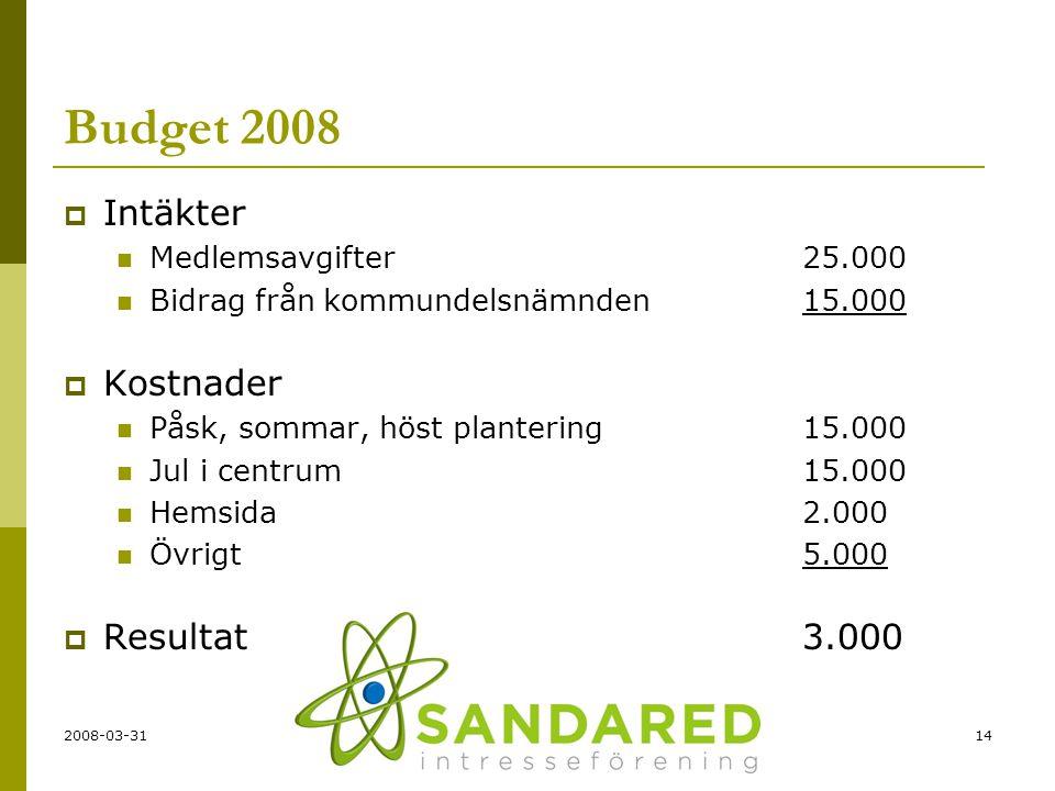 Budget 2008 Intäkter Kostnader Resultat 3.000 Medlemsavgifter 25.000